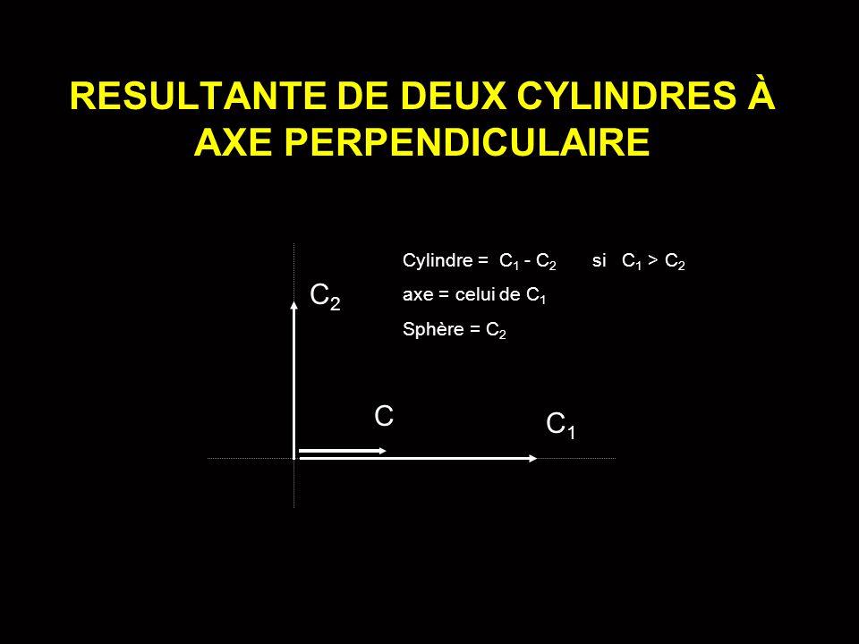 RESULTANTE DE DEUX CYLINDRES À AXE PERPENDICULAIRE