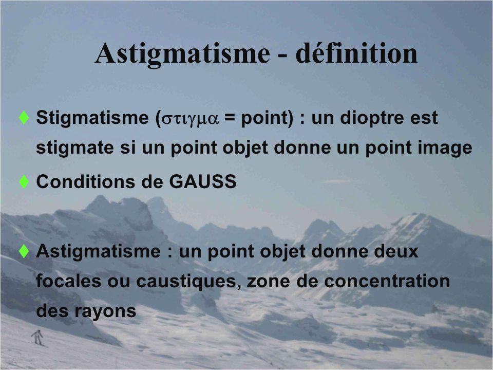 Astigmatisme - définition