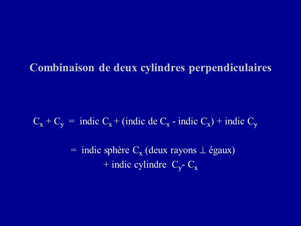 Combinaison de deux cylindres perpendiculaires