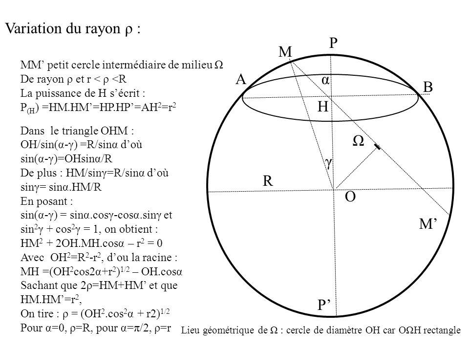 P Variation du rayon ρ : M A α B H Ω γ R O M' P'