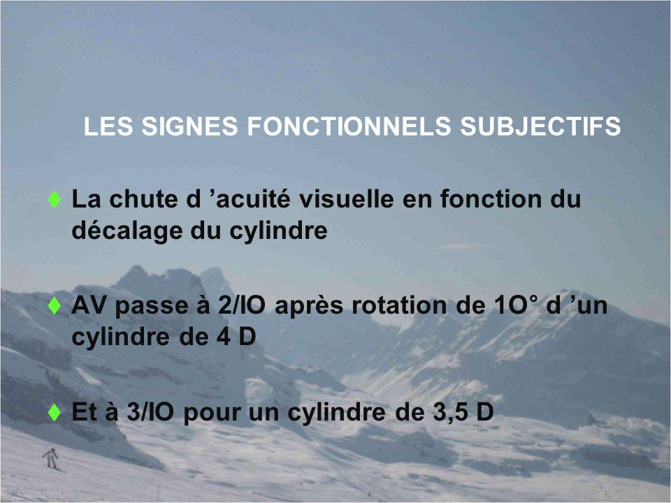 LES SIGNES FONCTIONNELS SUBJECTIFS