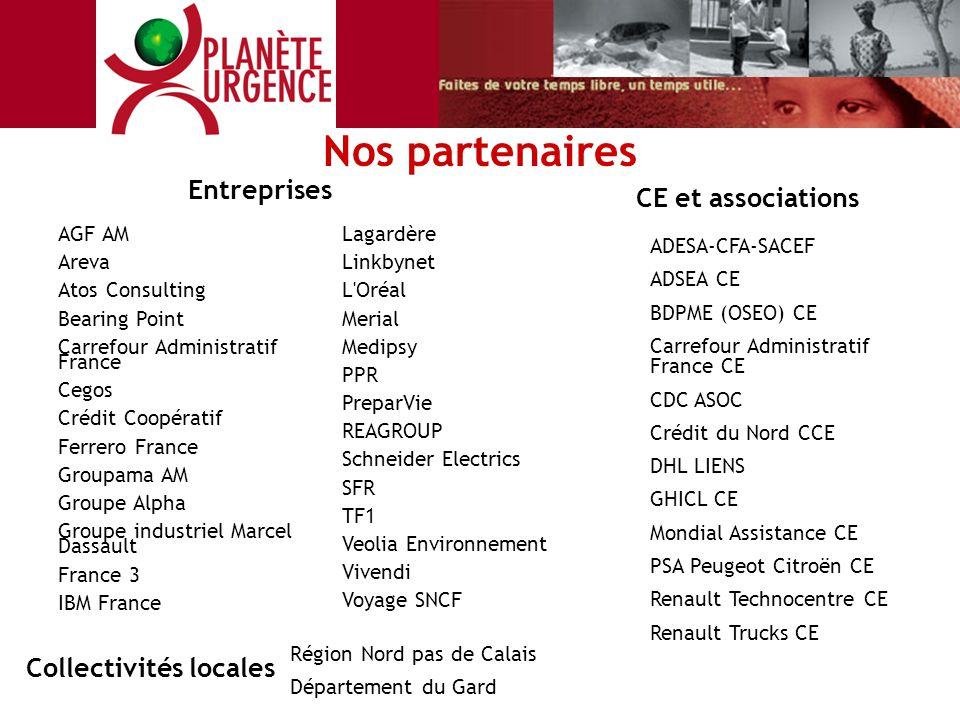 Nos partenaires Entreprises CE et associations Collectivités locales