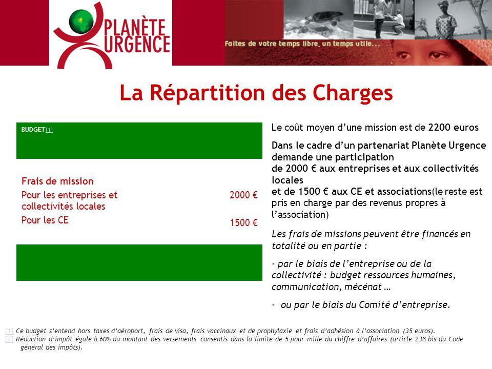 La Répartition des Charges
