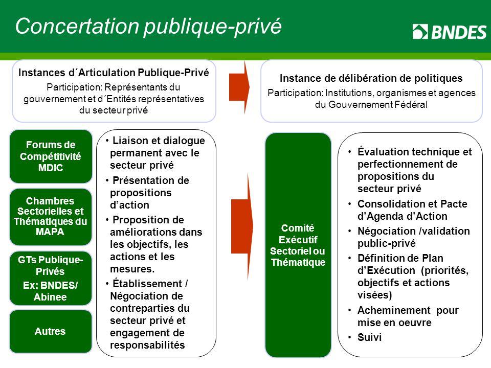 Concertation publique-privé