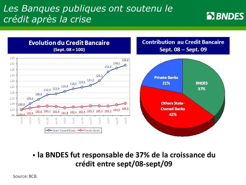 Les Banques publiques ont soutenu le crédit après la crise