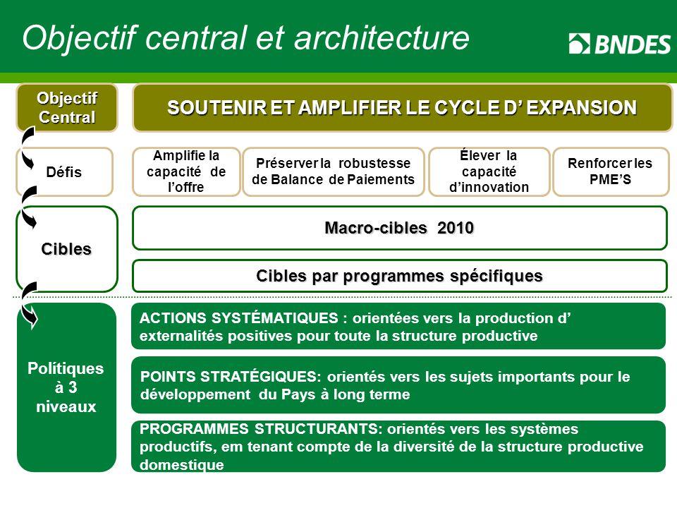 Objectif central et architecture