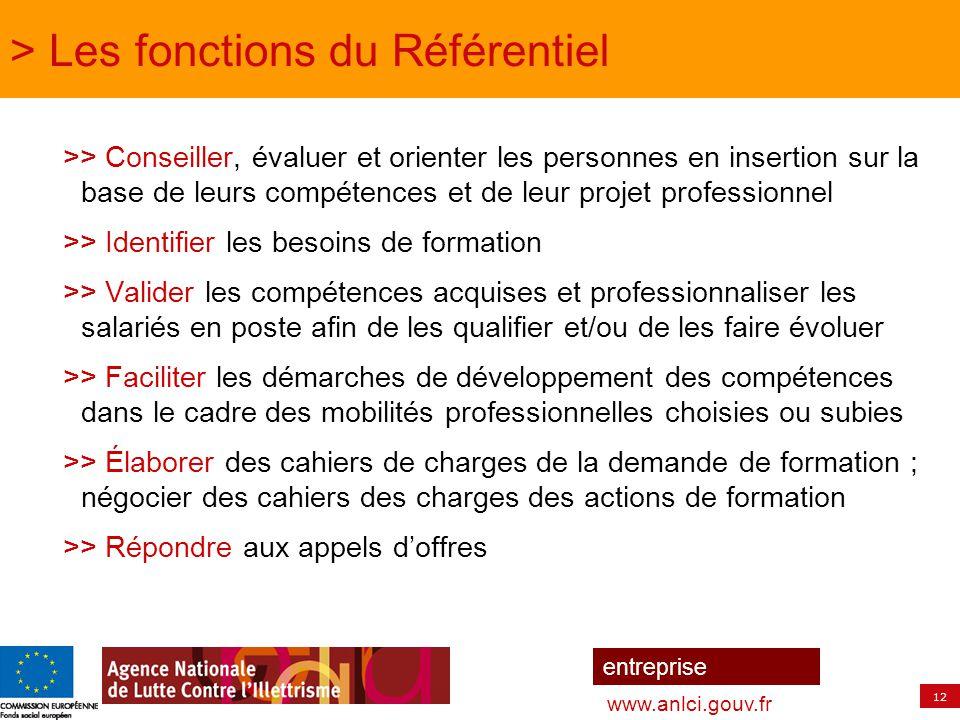 > Les fonctions du Référentiel