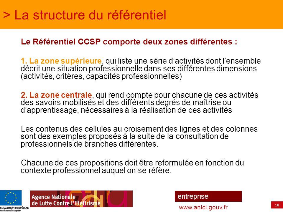 > La structure du référentiel