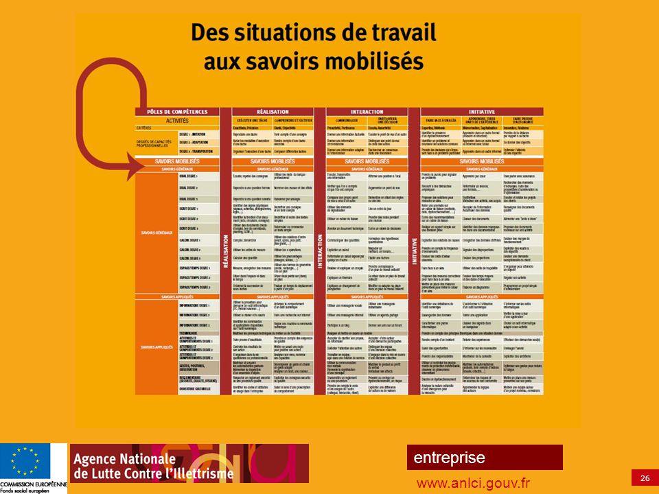 www.anlci.gouv.fr