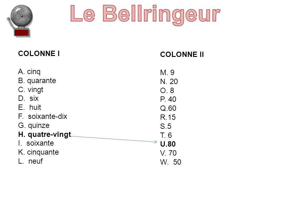 Le Bellringeur COLONNE I COLONNE II A. cinq M. 9 B. quarante N. 20