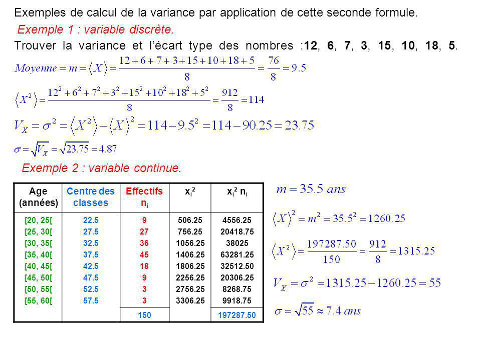 Exemple 1 : variable discrète.