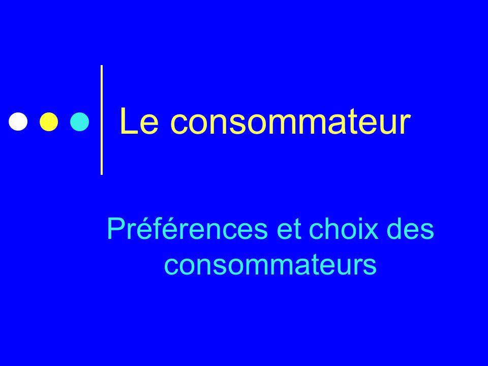 Préférences et choix des consommateurs