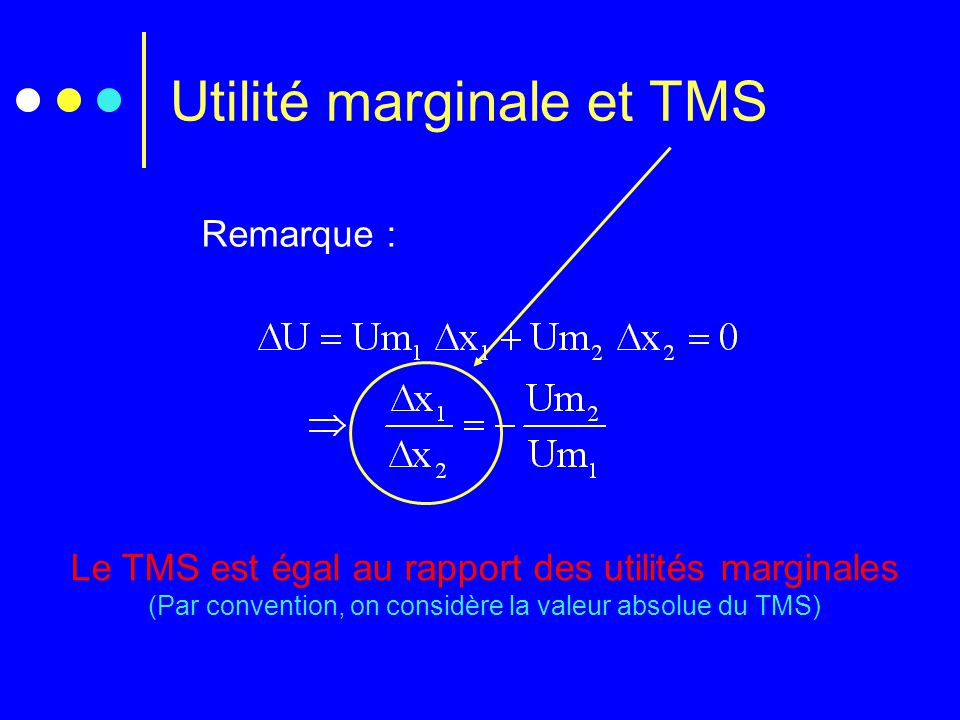 Utilité marginale et TMS