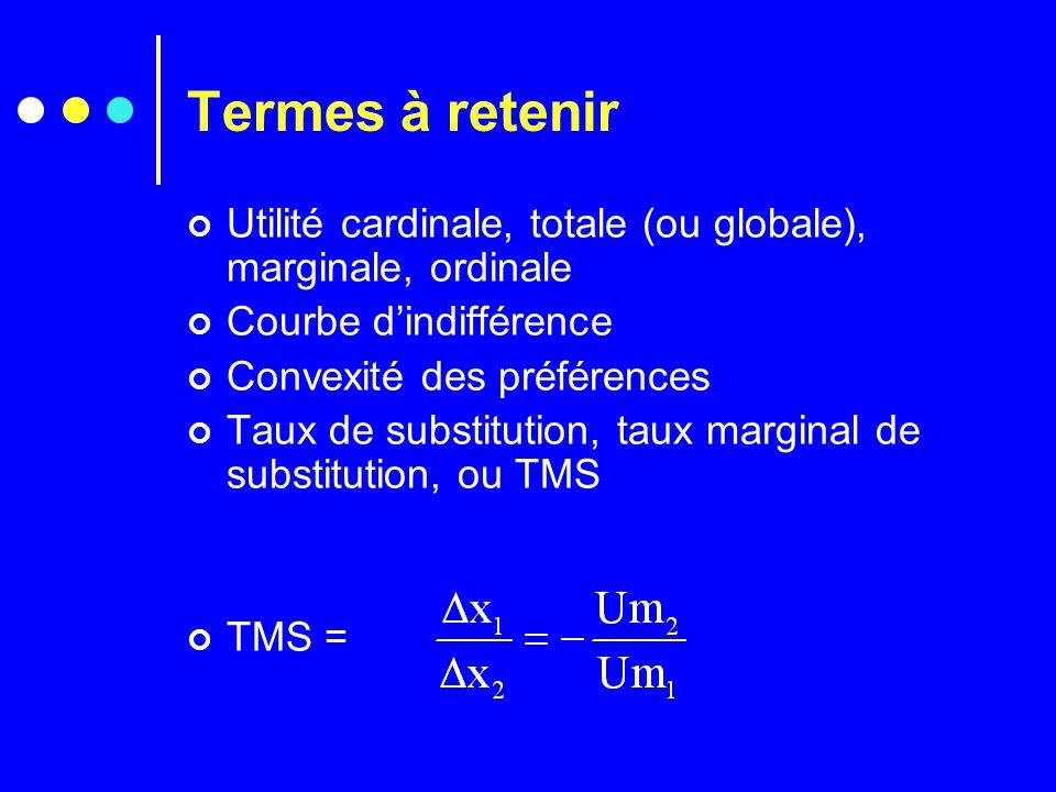 Termes à retenir Utilité cardinale, totale (ou globale), marginale, ordinale. Courbe d'indifférence.