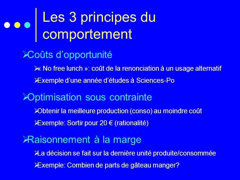 Les 3 principes du comportement