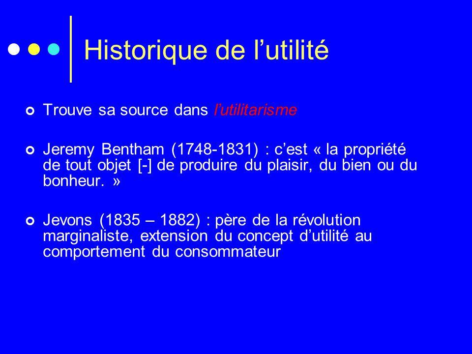 Historique de l'utilité