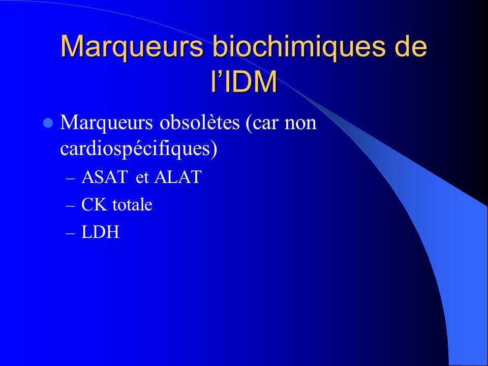 Marqueurs biochimiques de l'IDM