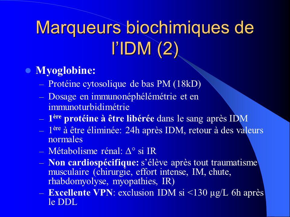 Marqueurs biochimiques de l'IDM (2)