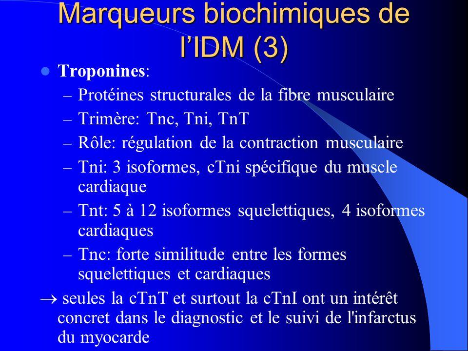 Marqueurs biochimiques de l'IDM (3)