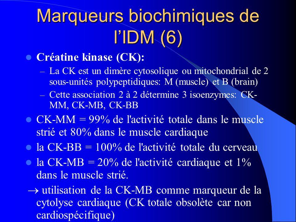 Marqueurs biochimiques de l'IDM (6)