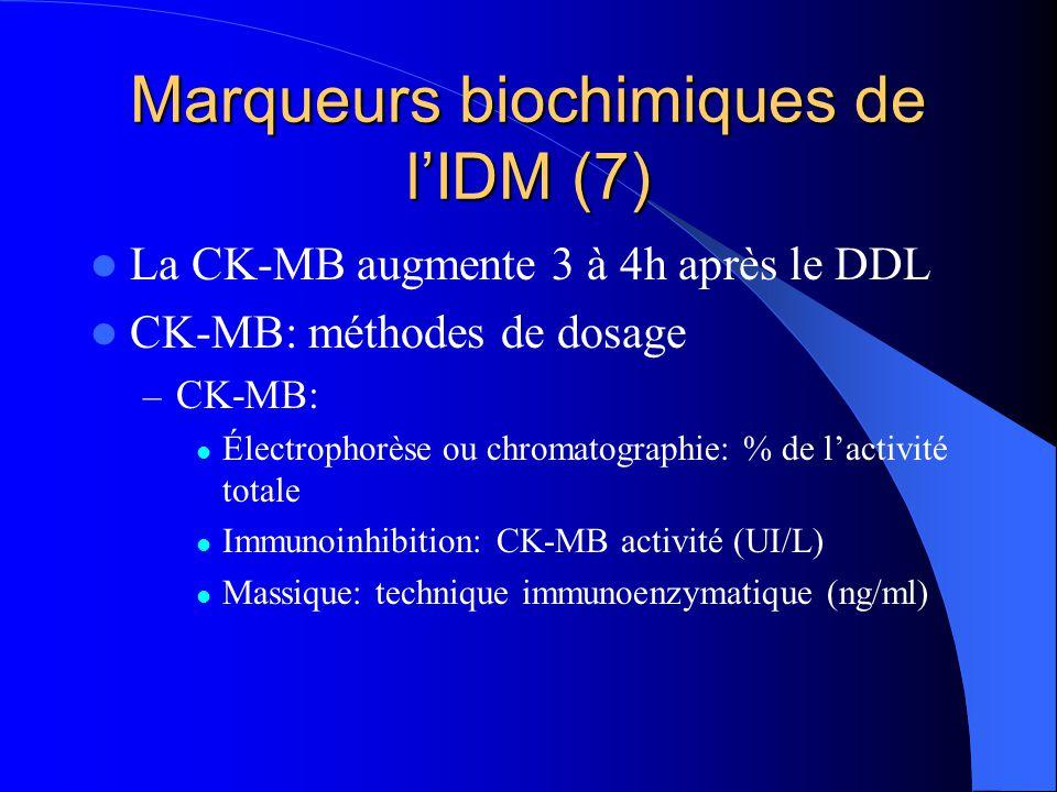 Marqueurs biochimiques de l'IDM (7)