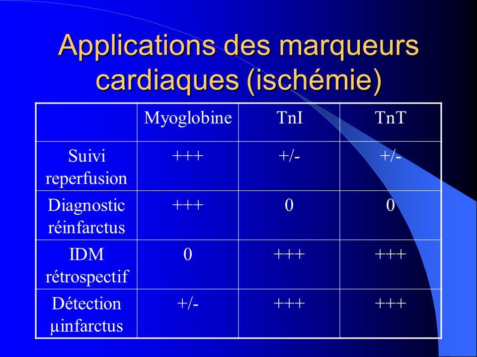 Applications des marqueurs cardiaques (ischémie)