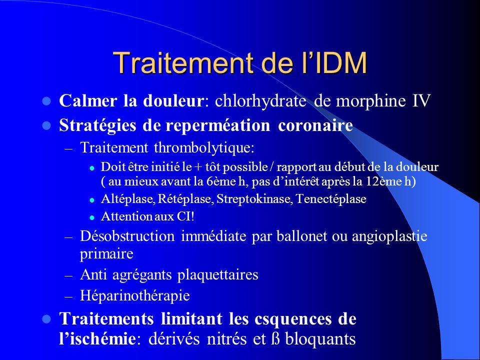 Traitement de l'IDM Calmer la douleur: chlorhydrate de morphine IV