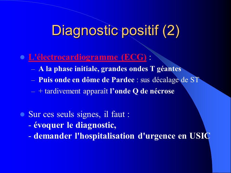 Diagnostic positif (2) L électrocardiogramme (ECG) :