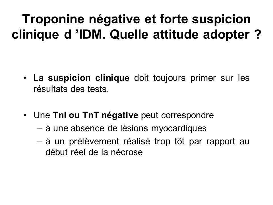 Troponine négative et forte suspicion clinique d 'IDM