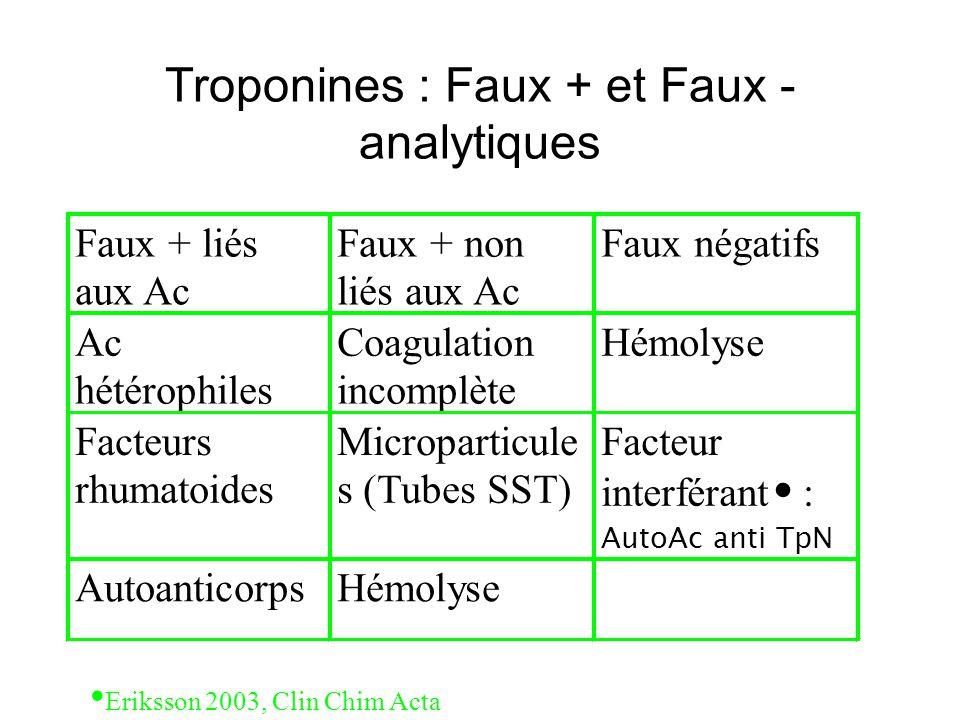 Troponines : Faux + et Faux - analytiques