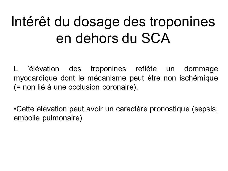 Intérêt du dosage des troponines en dehors du SCA