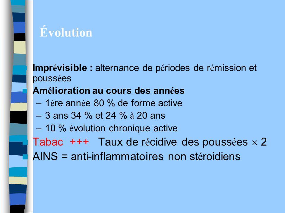 Évolution Tabac +++ Taux de récidive des poussées  2