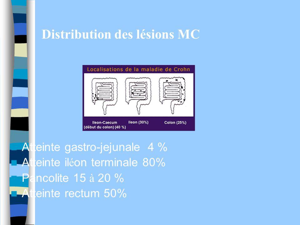 Distribution des lésions MC