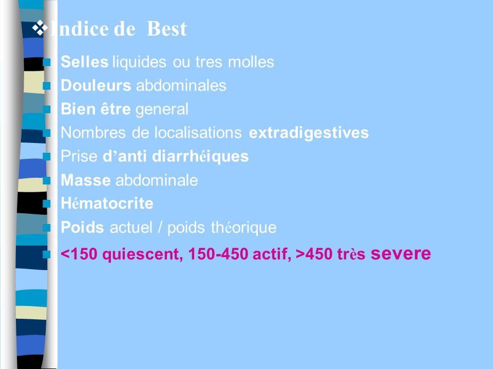 Indice de Best Selles liquides ou tres molles Douleurs abdominales