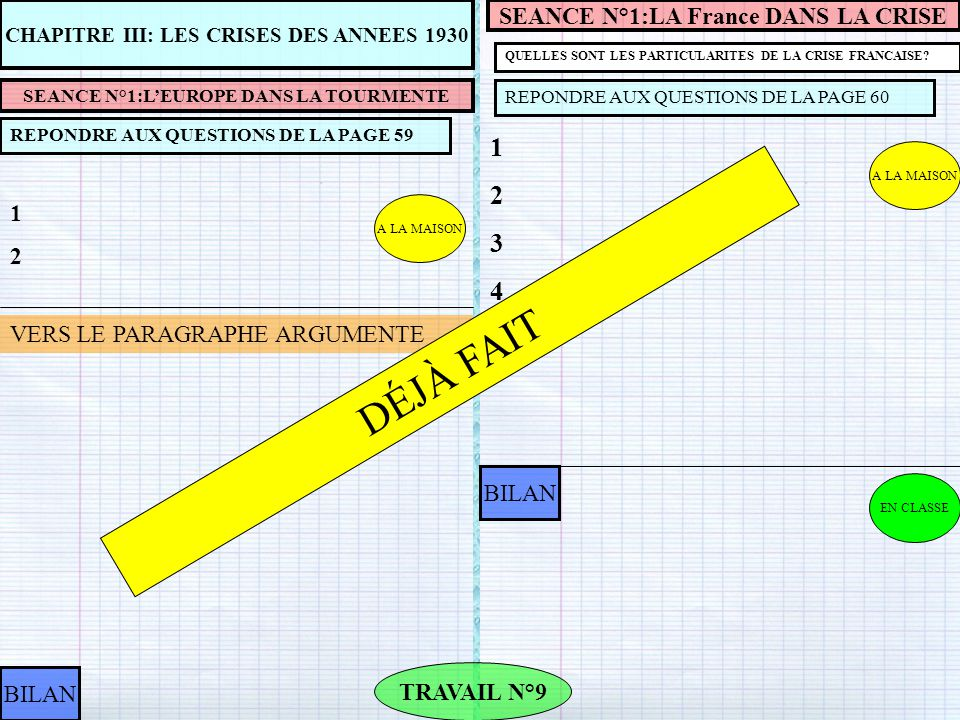 DÉJÀ FAIT 1 2 3 4 56 SEANCE N°1:LA France DANS LA CRISE 1 2