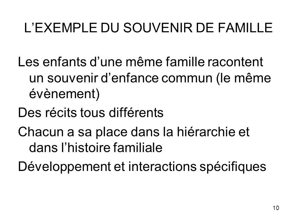 L'EXEMPLE DU SOUVENIR DE FAMILLE