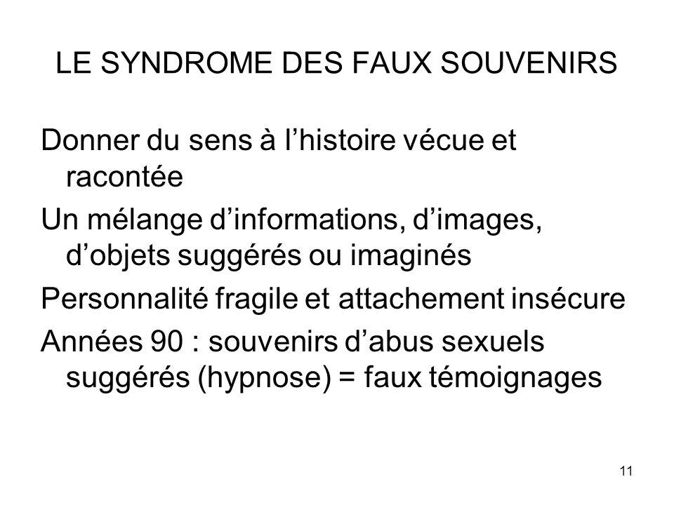 LE SYNDROME DES FAUX SOUVENIRS