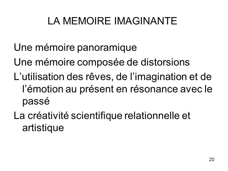 LA MEMOIRE IMAGINANTE Une mémoire panoramique. Une mémoire composée de distorsions.