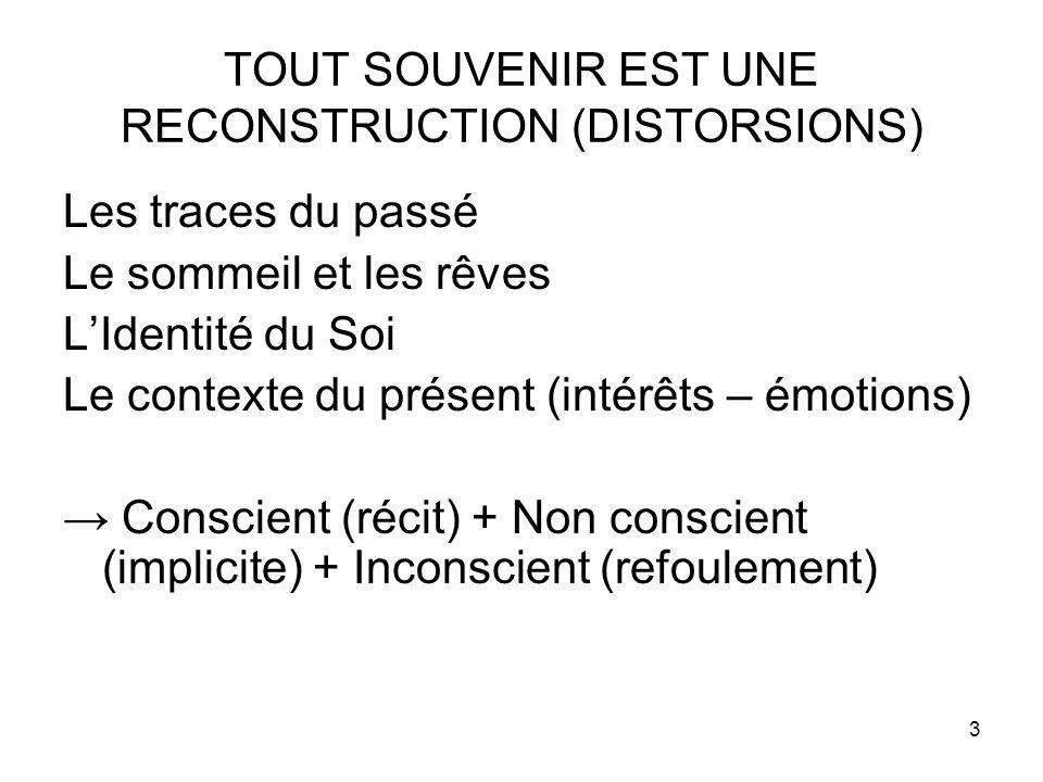 TOUT SOUVENIR EST UNE RECONSTRUCTION (DISTORSIONS)