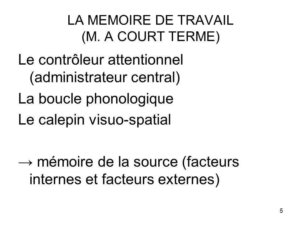 LA MEMOIRE DE TRAVAIL (M. A COURT TERME)