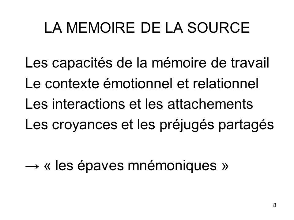 LA MEMOIRE DE LA SOURCE Les capacités de la mémoire de travail