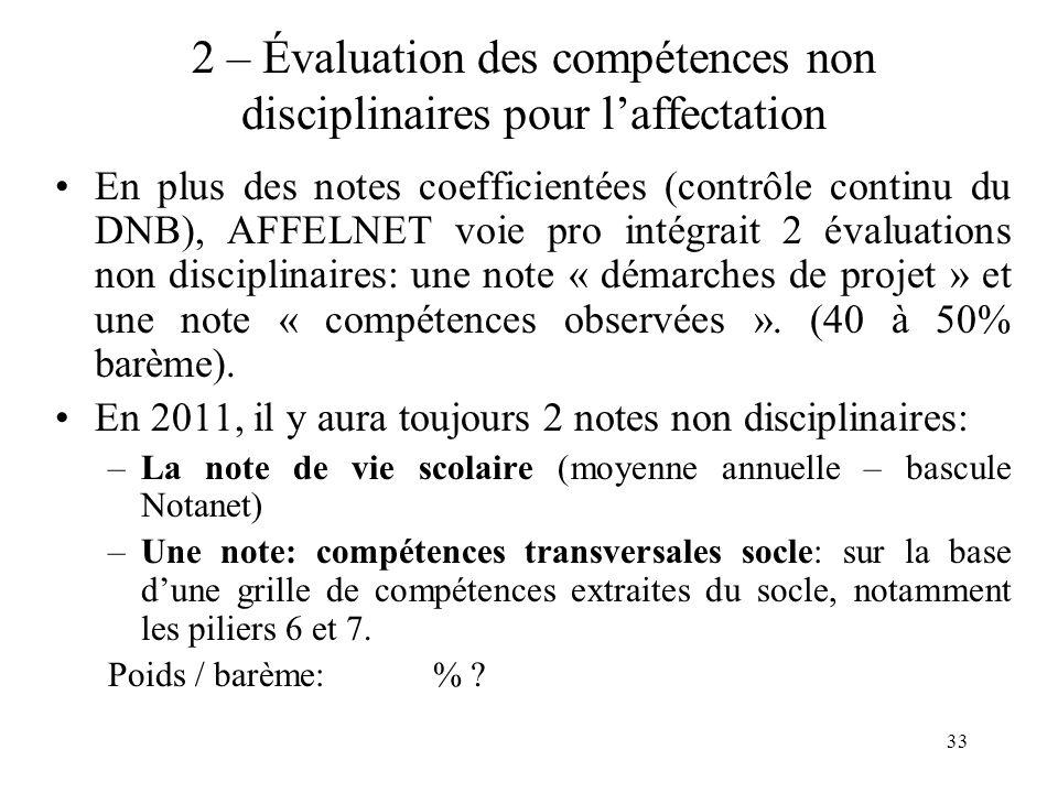 2 – Évaluation des compétences non disciplinaires pour l'affectation