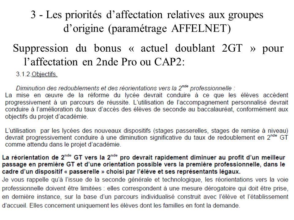 3 - Les priorités d'affectation relatives aux groupes d'origine (paramétrage AFFELNET)
