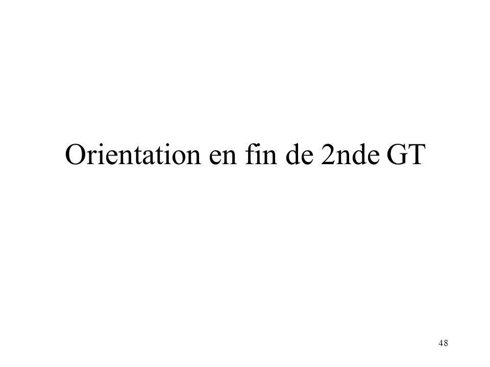 Orientation en fin de 2nde GT