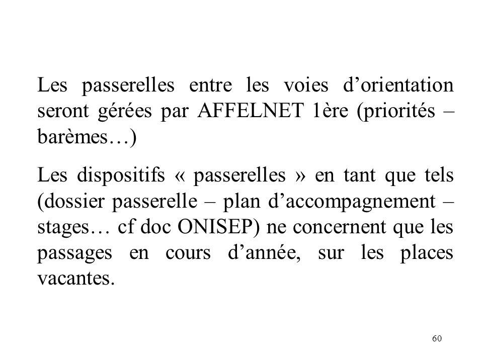 Les passerelles entre les voies d'orientation seront gérées par AFFELNET 1ère (priorités – barèmes…)