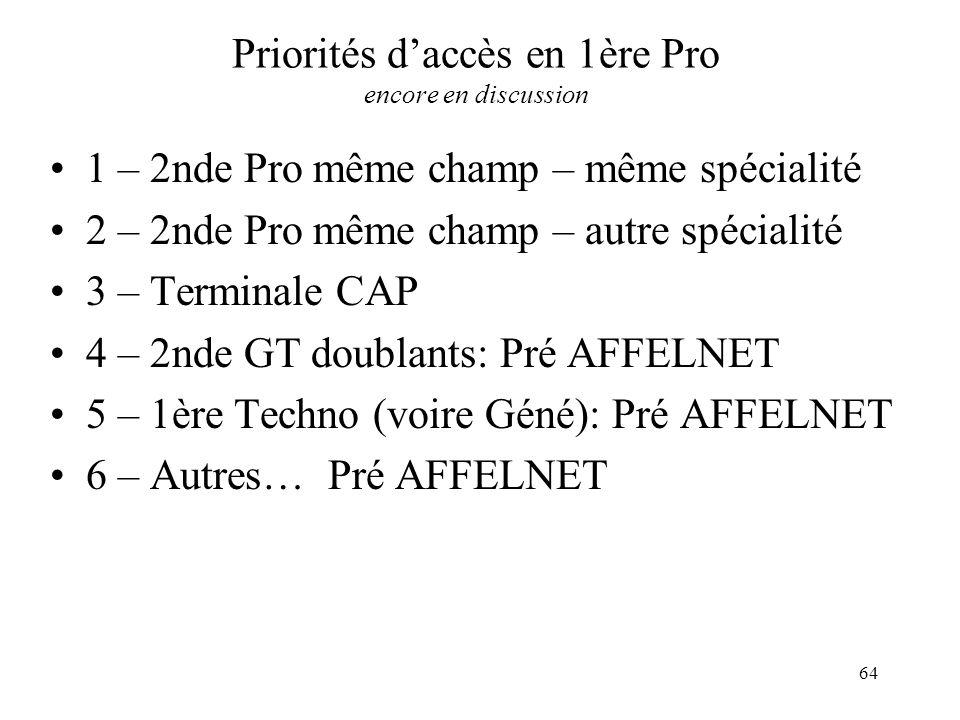 Priorités d'accès en 1ère Pro encore en discussion