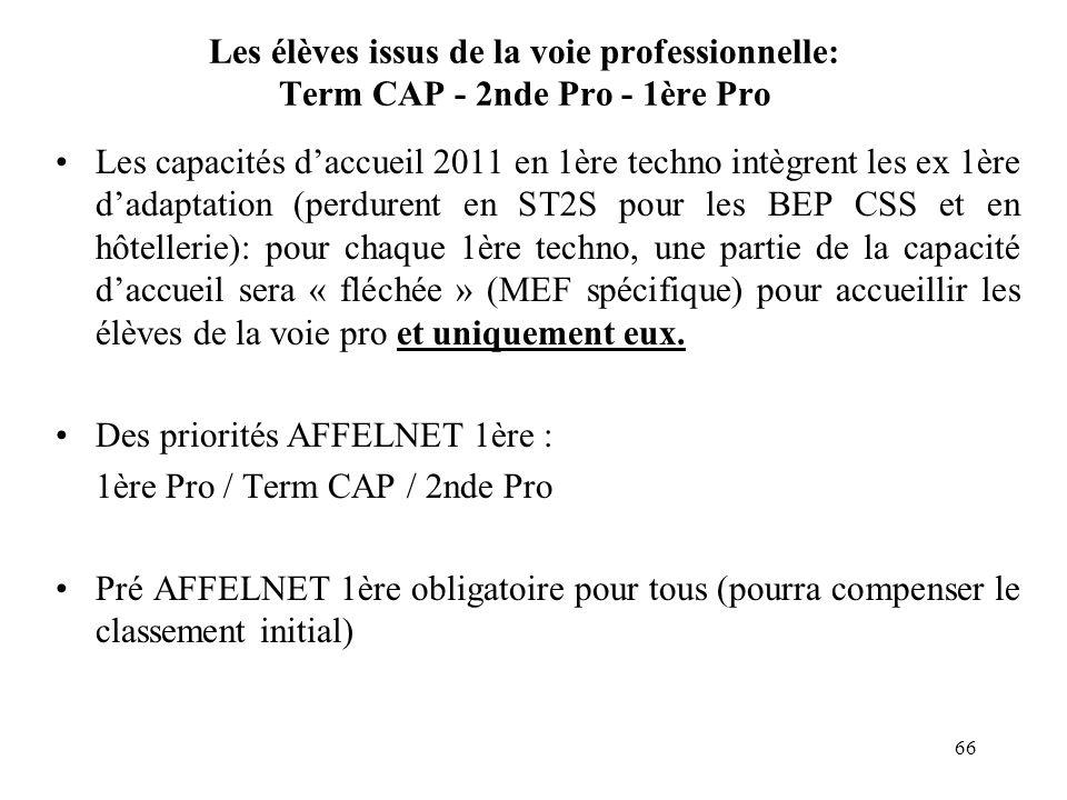 Les élèves issus de la voie professionnelle: Term CAP - 2nde Pro - 1ère Pro