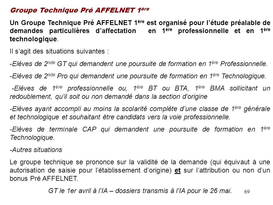 GT le 1er avril à l'IA – dossiers transmis à l'IA pour le 26 mai.