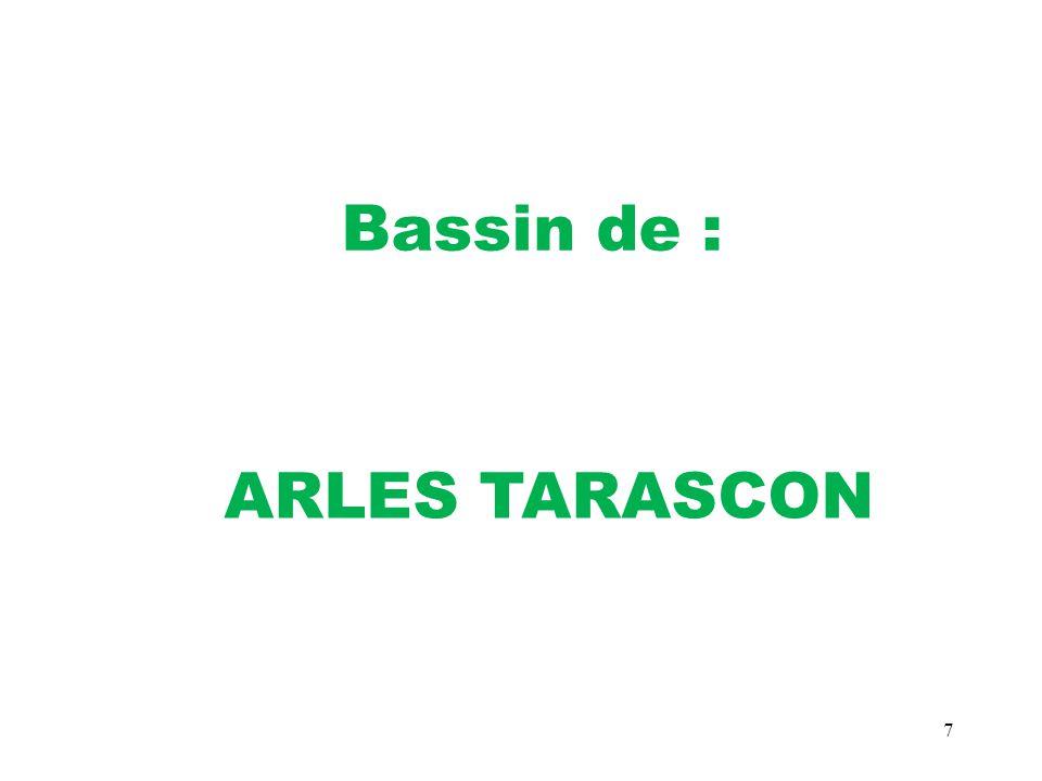 Bassin de : ARLES TARASCON