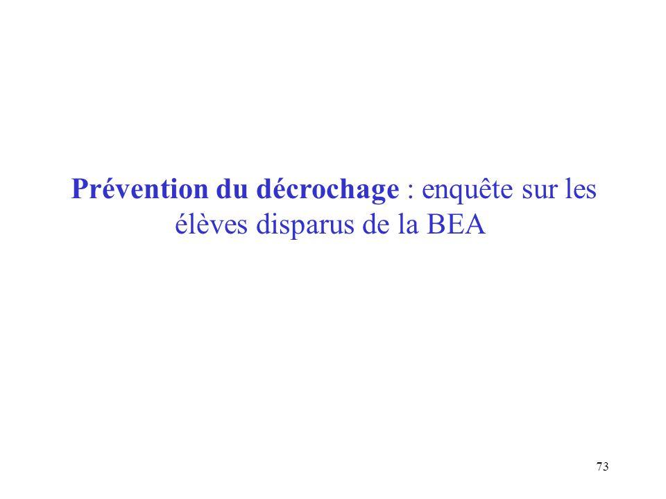 Prévention du décrochage : enquête sur les élèves disparus de la BEA
